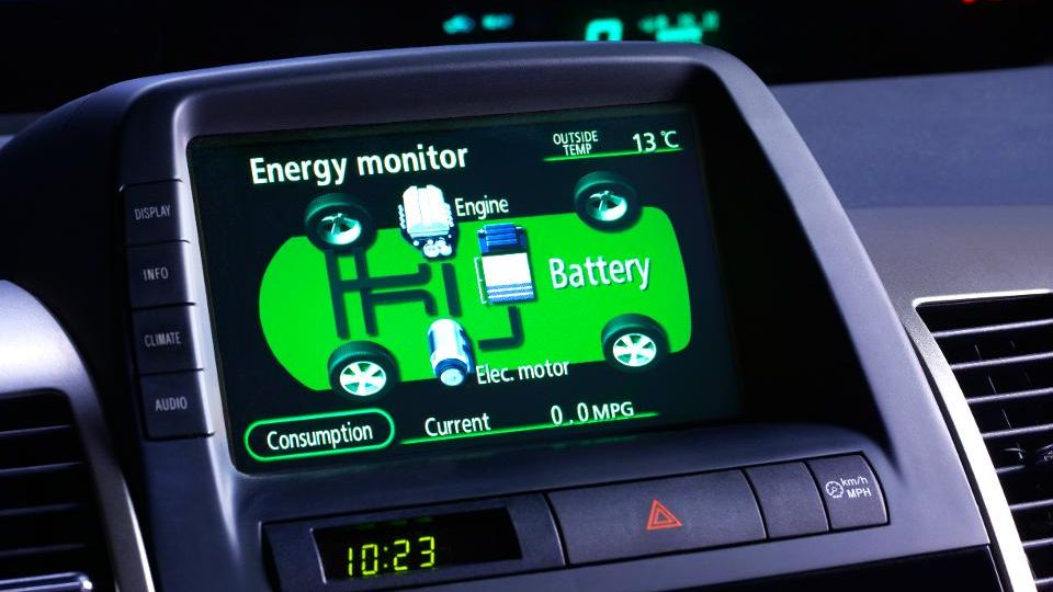 Powering The Future: Battery Power Trends